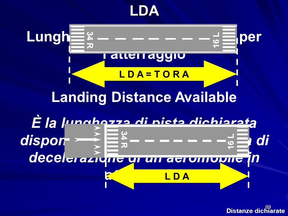 Lunghezza di pista disponibile per l'atterraggio
