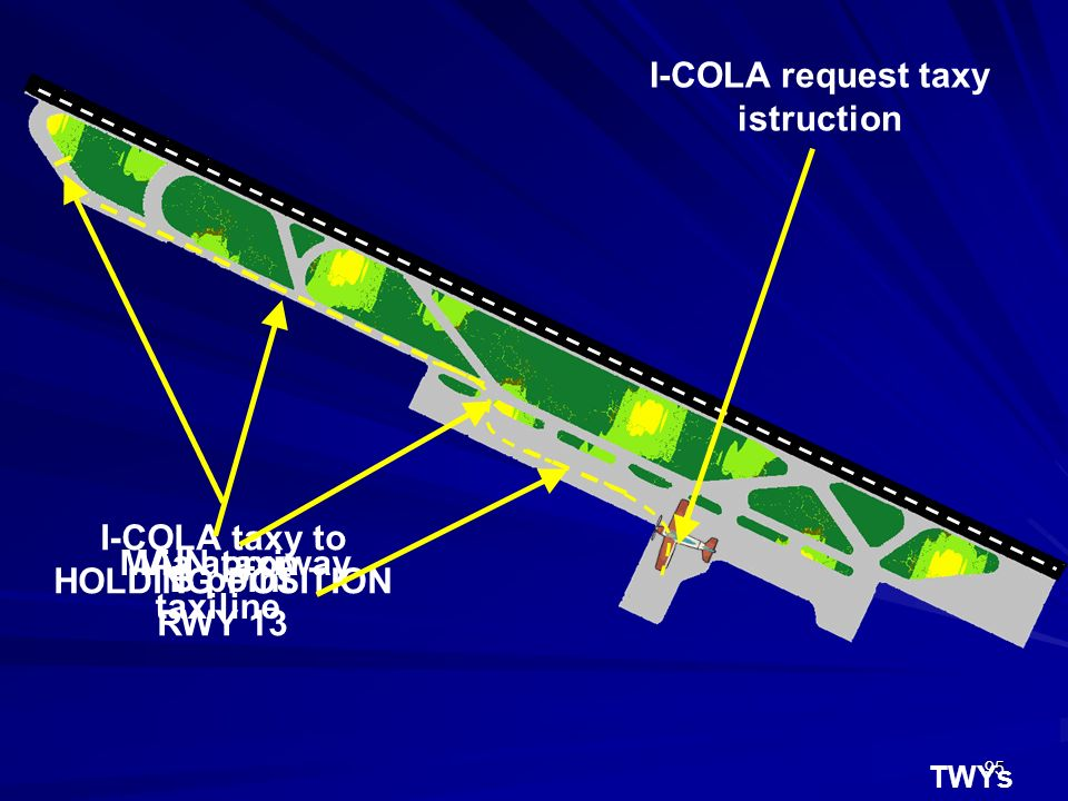 I-COLA request taxy istruction I-COLA taxy to HOLDING POSITION RWY 13
