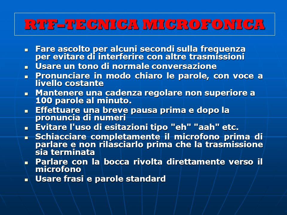 RTF–TECNICA MICROFONICA