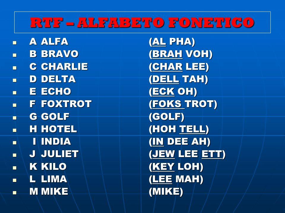 RTF – ALFABETO FONETICO