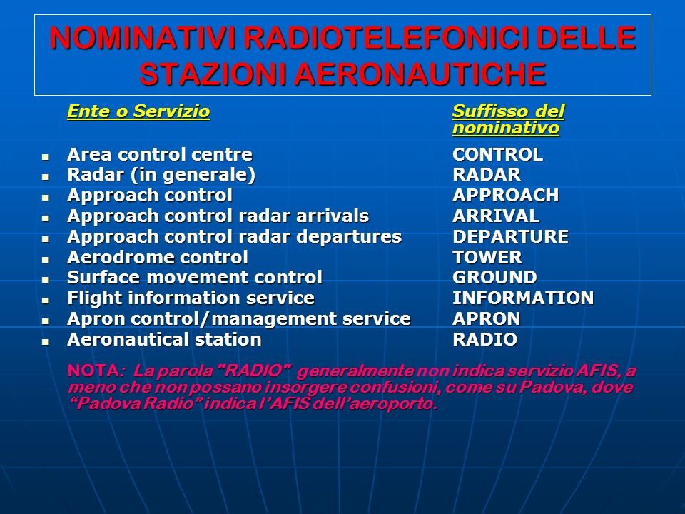 NOMINATIVI RADIOTELEFONICI DELLE STAZIONI AERONAUTICHE