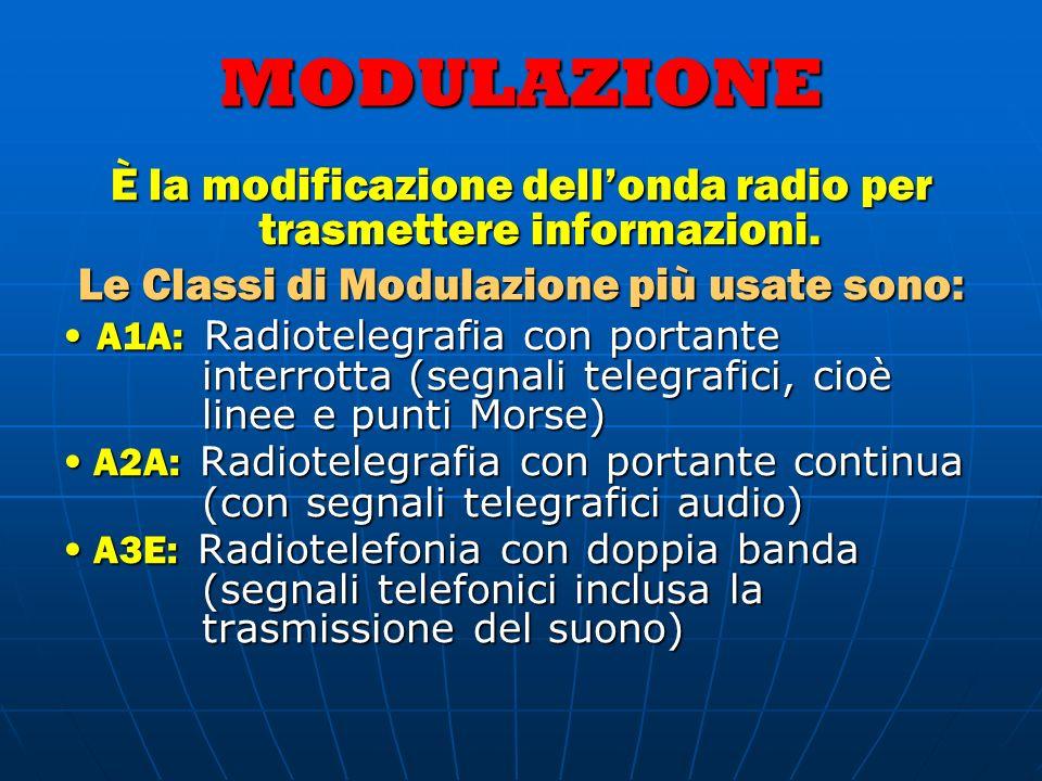 MODULAZIONE È la modificazione dell'onda radio per trasmettere informazioni. Le Classi di Modulazione più usate sono: