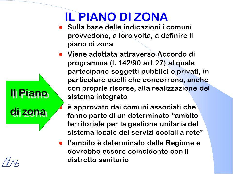 IL PIANO DI ZONA Il Piano di zona