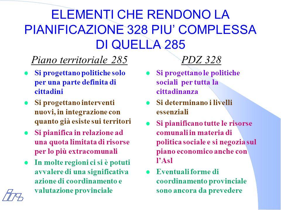 ELEMENTI CHE RENDONO LA PIANIFICAZIONE 328 PIU' COMPLESSA DI QUELLA 285