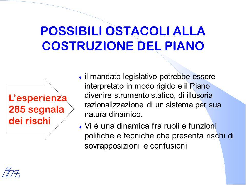 POSSIBILI OSTACOLI ALLA COSTRUZIONE DEL PIANO