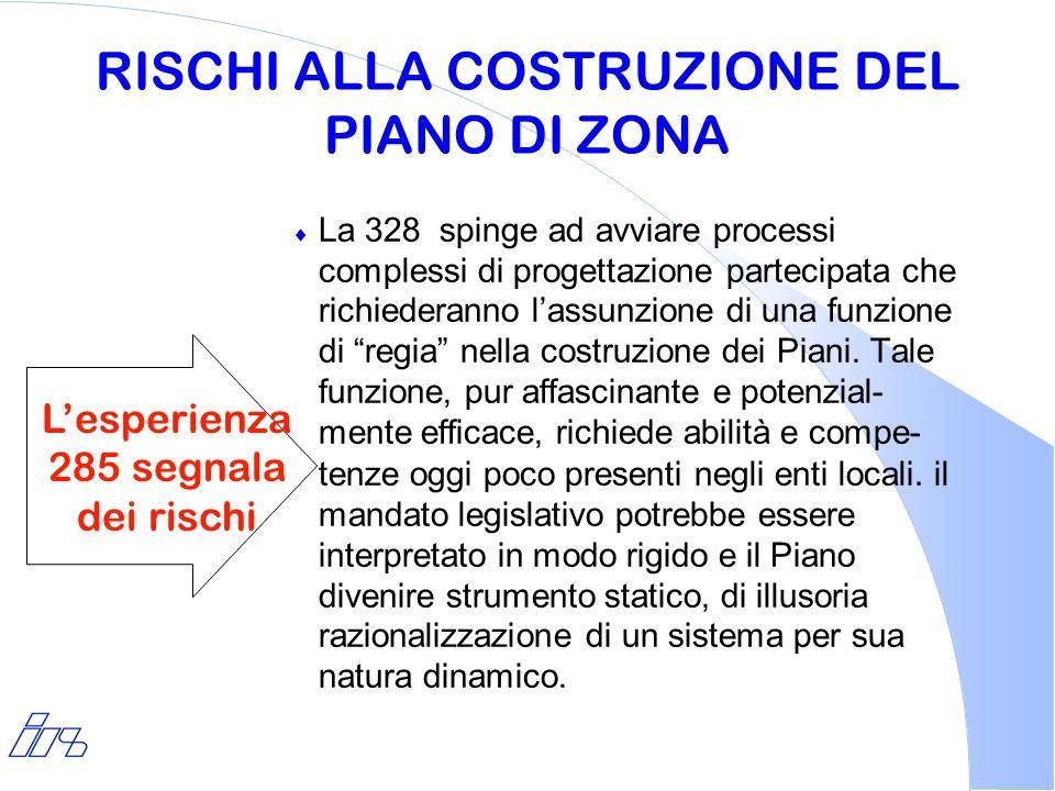 RISCHI ALLA COSTRUZIONE DEL PIANO DI ZONA