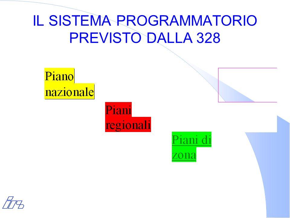 IL SISTEMA PROGRAMMATORIO PREVISTO DALLA 328