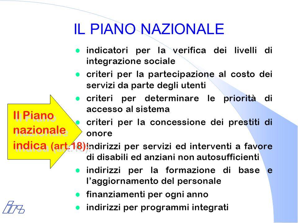 IL PIANO NAZIONALE Il Piano nazionale indica (art.18):