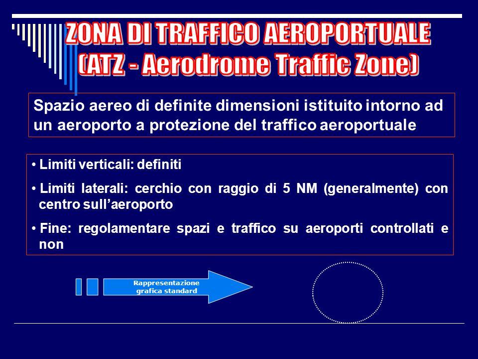 ZONA DI TRAFFICO AEROPORTUALE (ATZ - Aerodrome Traffic Zone)