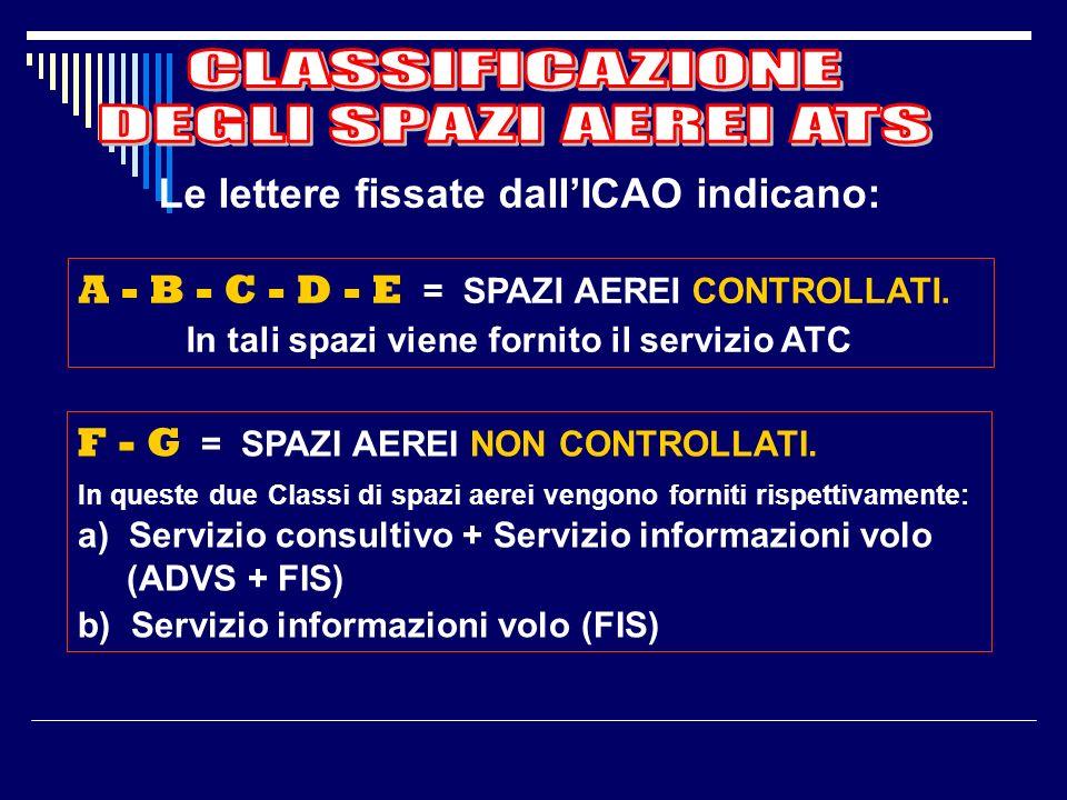 Le lettere fissate dall'ICAO indicano: