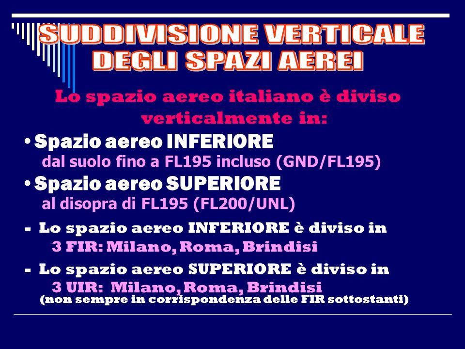 Lo spazio aereo italiano è diviso verticalmente in:
