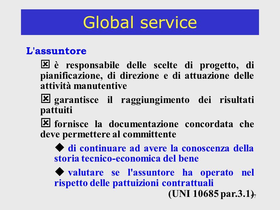 Global service L assuntore