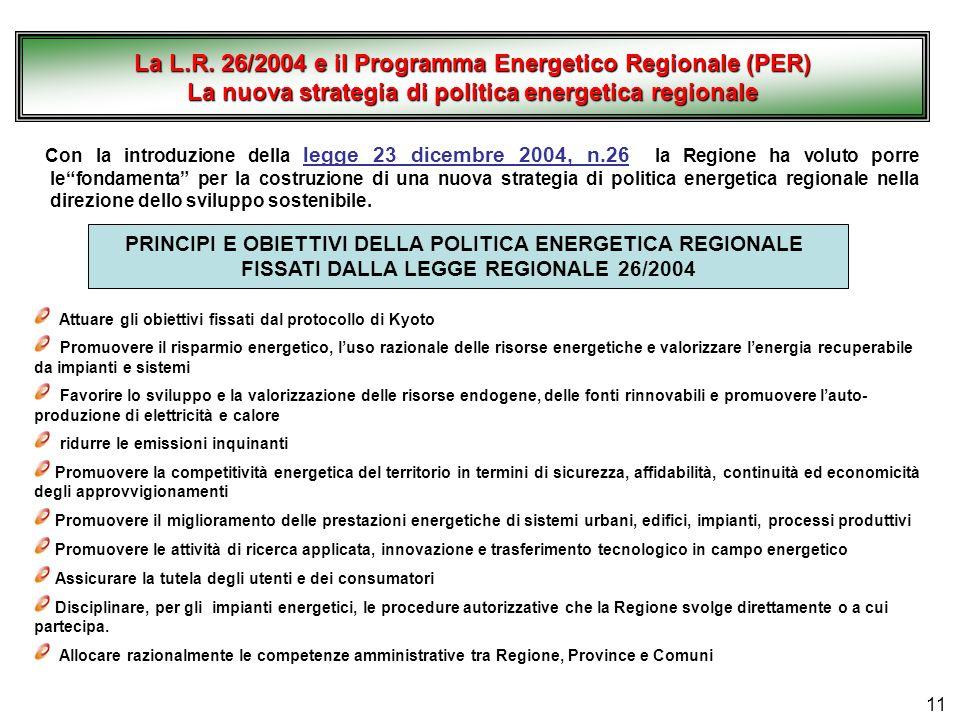 La L.R. 26/2004 e il Programma Energetico Regionale (PER)