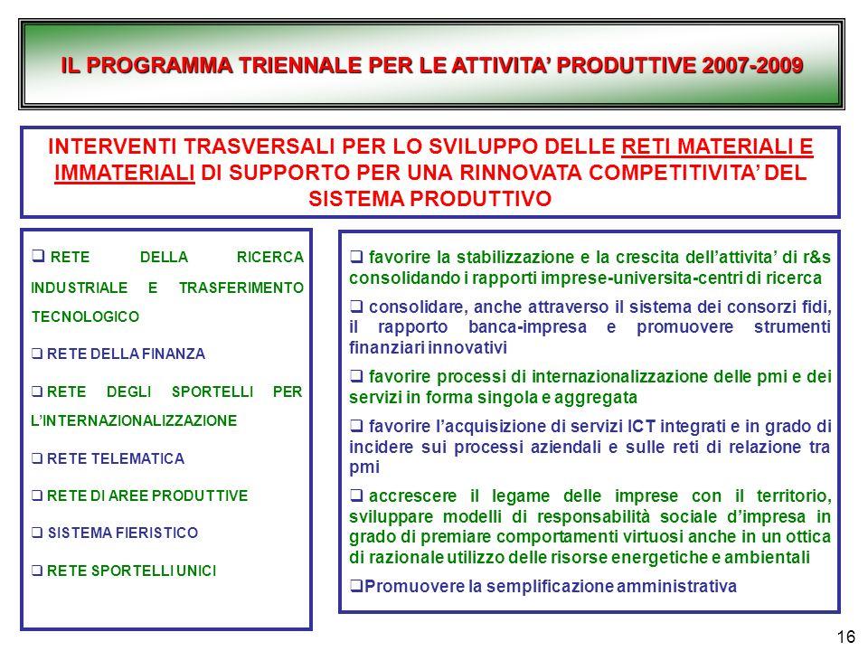 IL PROGRAMMA TRIENNALE PER LE ATTIVITA' PRODUTTIVE 2007-2009