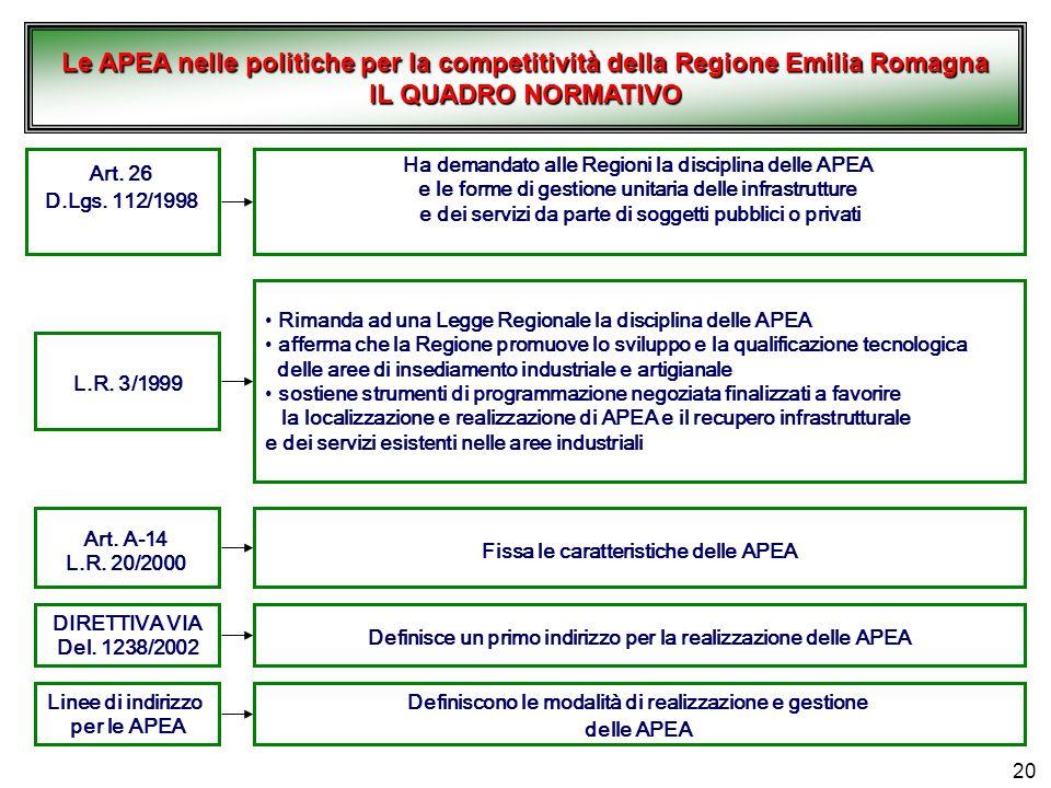 Le APEA nelle politiche per la competitività della Regione Emilia Romagna