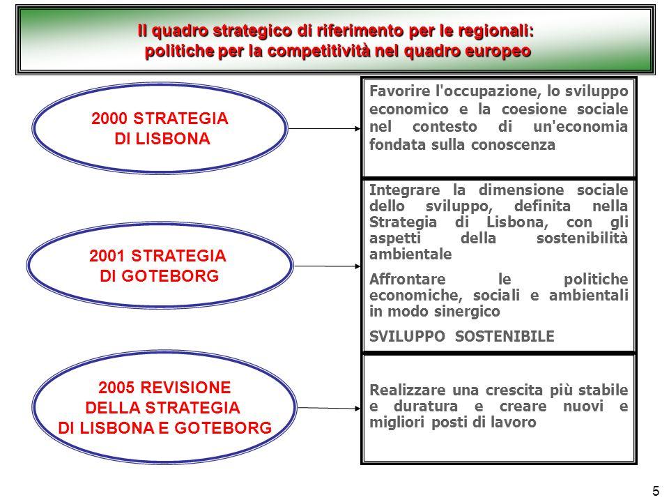Il quadro strategico di riferimento per le regionali: