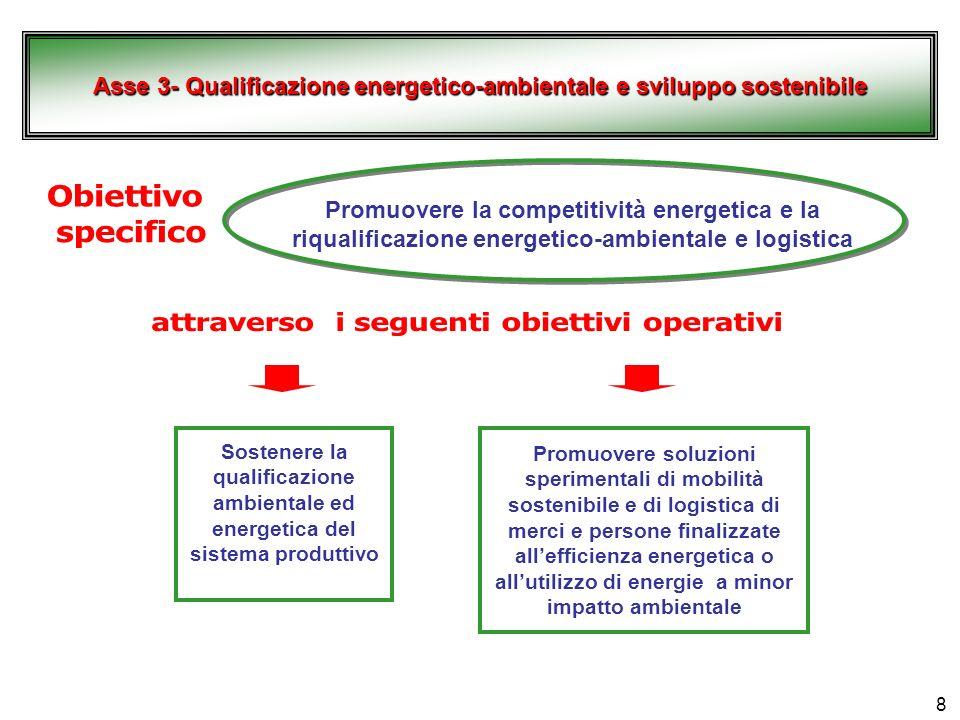 Obiettivo specifico attraverso i seguenti obiettivi operativi