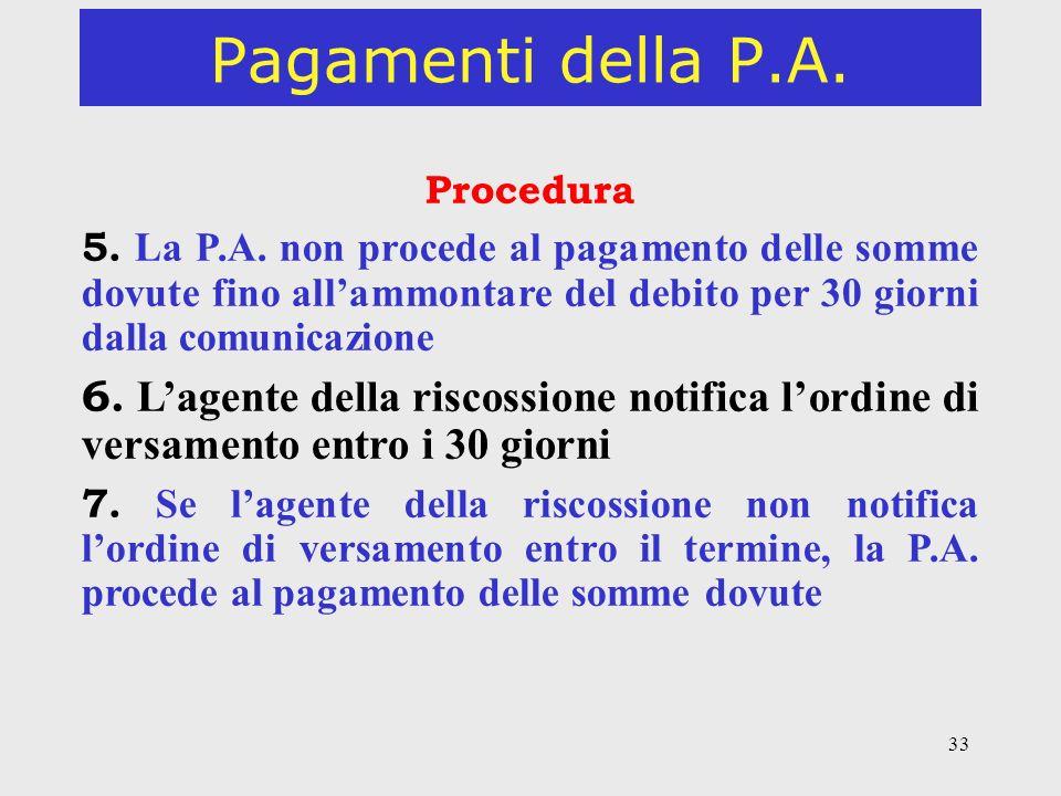 Pagamenti della P.A. Procedura.