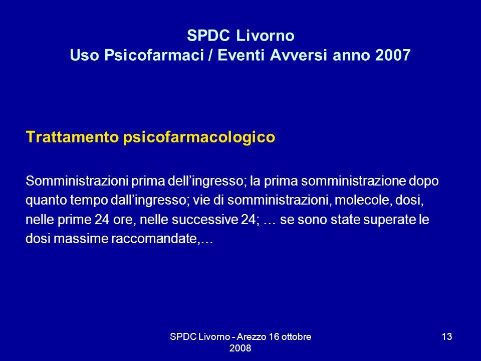 SPDC Livorno Uso Psicofarmaci / Eventi Avversi anno 2007