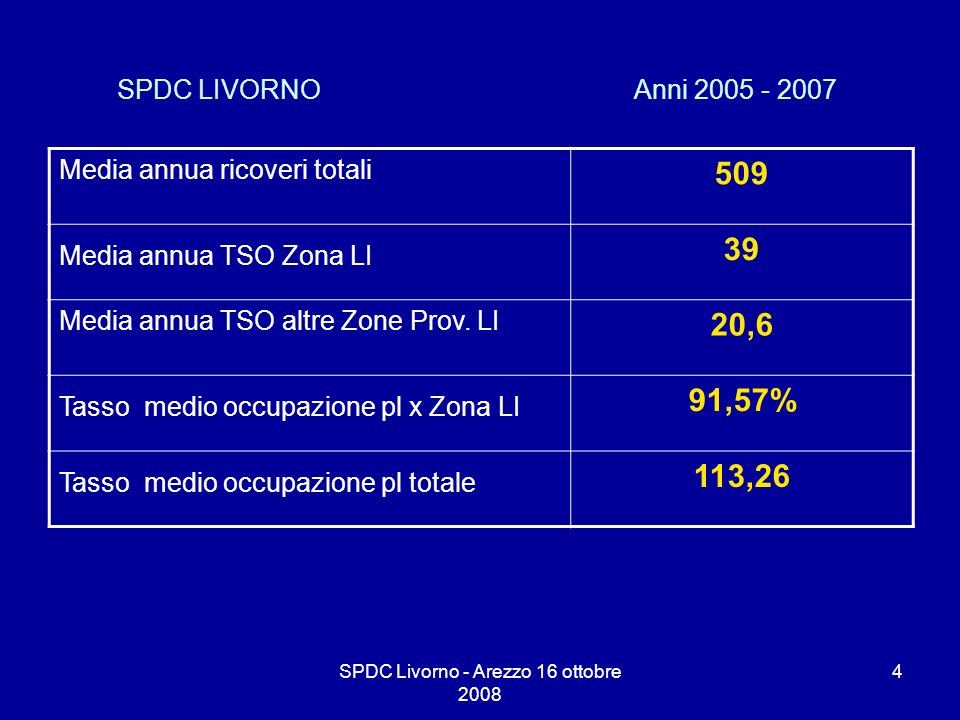 SPDC Livorno - Arezzo 16 ottobre 2008