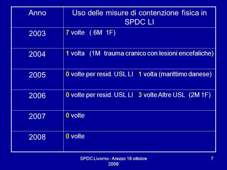 Uso delle misure di contenzione fisica in SPDC LI 2003 2004 2005 2006