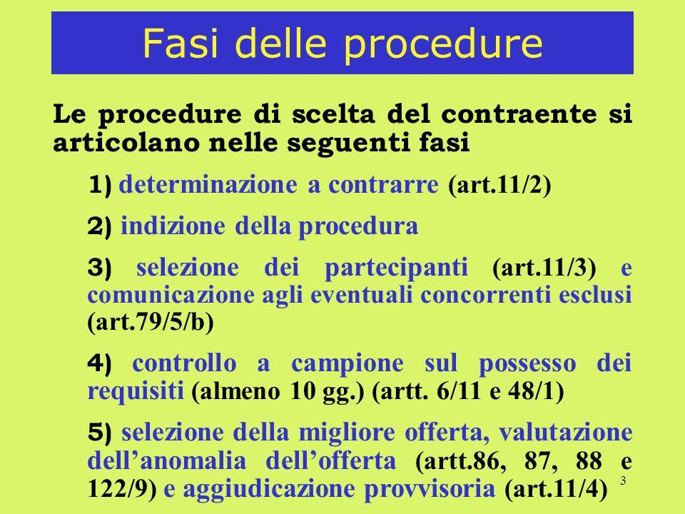 Fasi delle procedure Le procedure di scelta del contraente si articolano nelle seguenti fasi. 1) determinazione a contrarre (art.11/2)