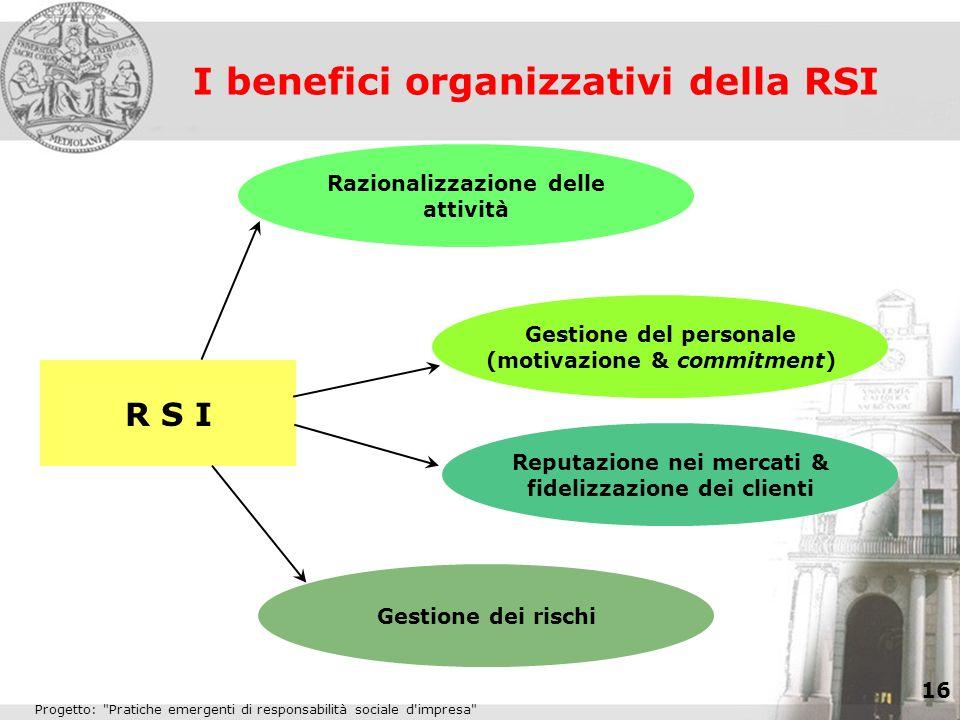 I benefici organizzativi della RSI