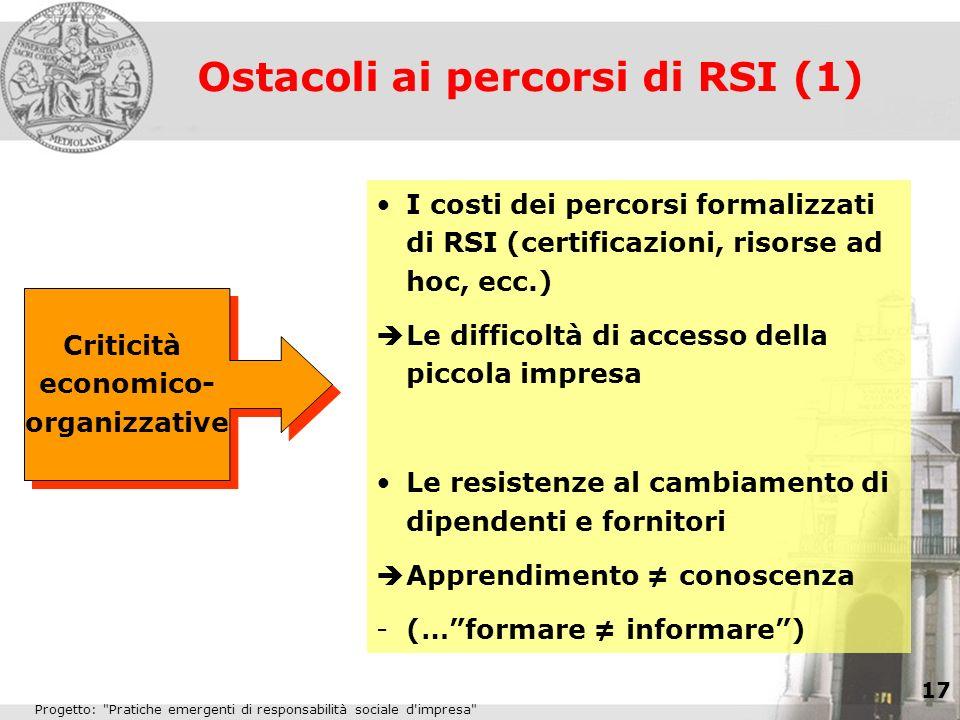 Ostacoli ai percorsi di RSI (1)