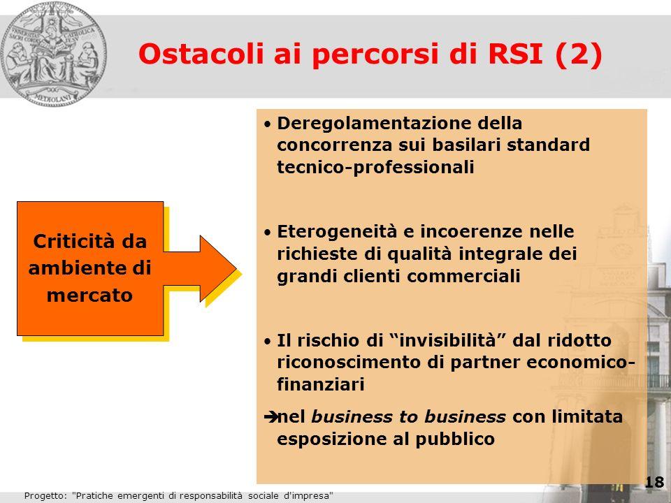 Ostacoli ai percorsi di RSI (2)