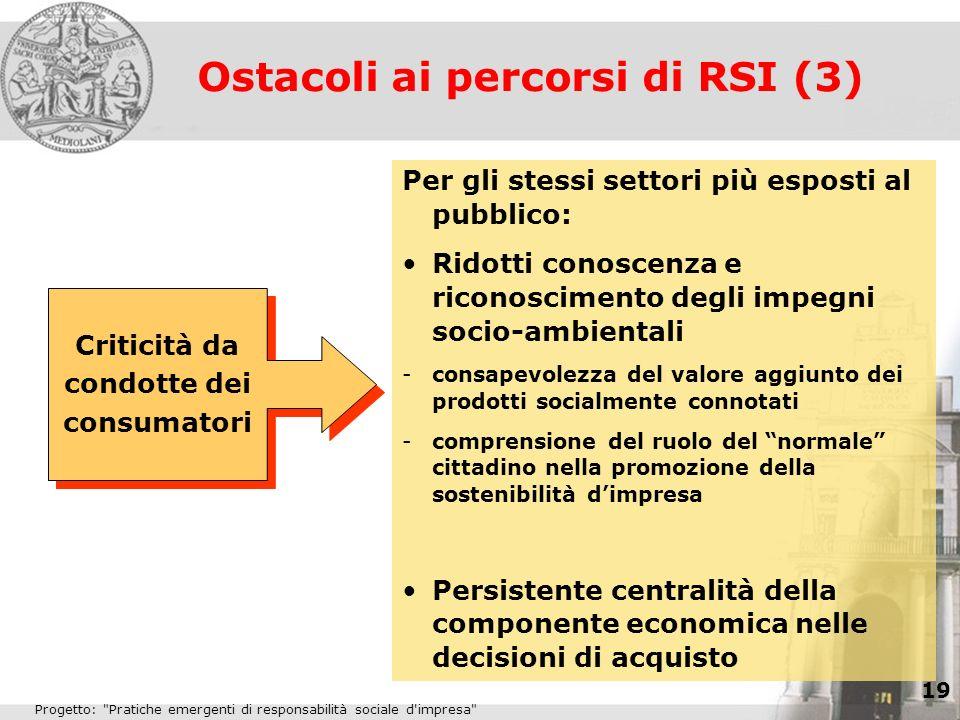 Ostacoli ai percorsi di RSI (3)