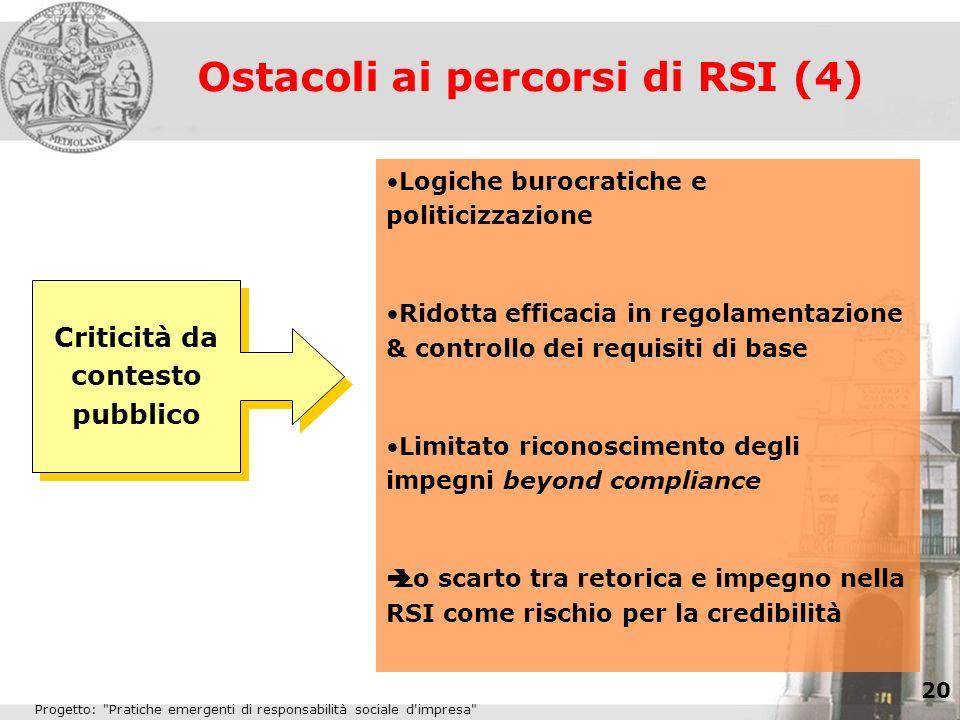 Ostacoli ai percorsi di RSI (4)