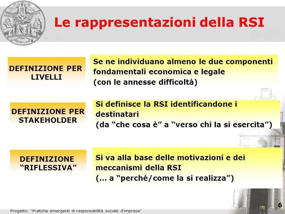 Le rappresentazioni della RSI