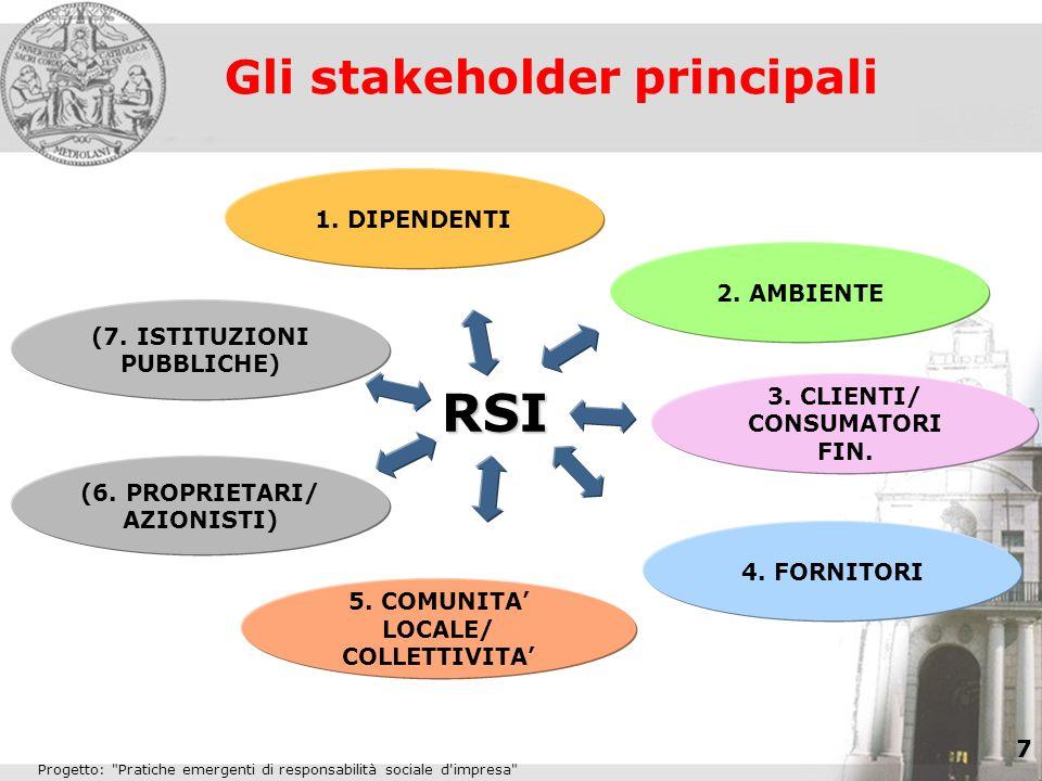 Gli stakeholder principali 5. COMUNITA' LOCALE/ COLLETTIVITA'