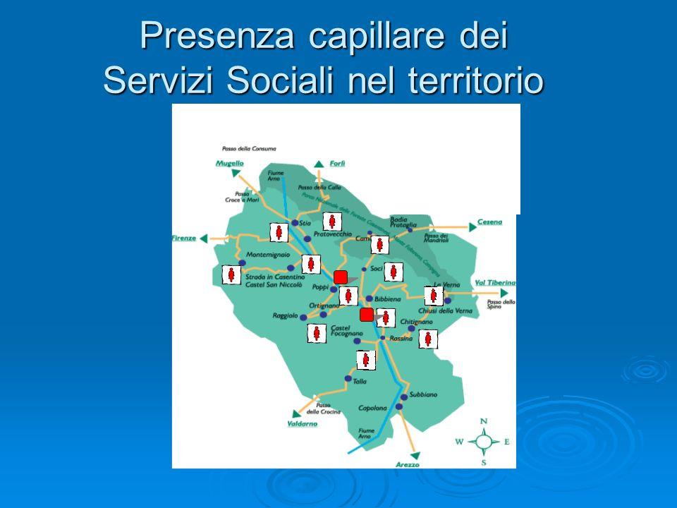 Presenza capillare dei Servizi Sociali nel territorio