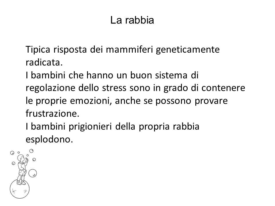 Tipica risposta dei mammiferi geneticamente radicata.