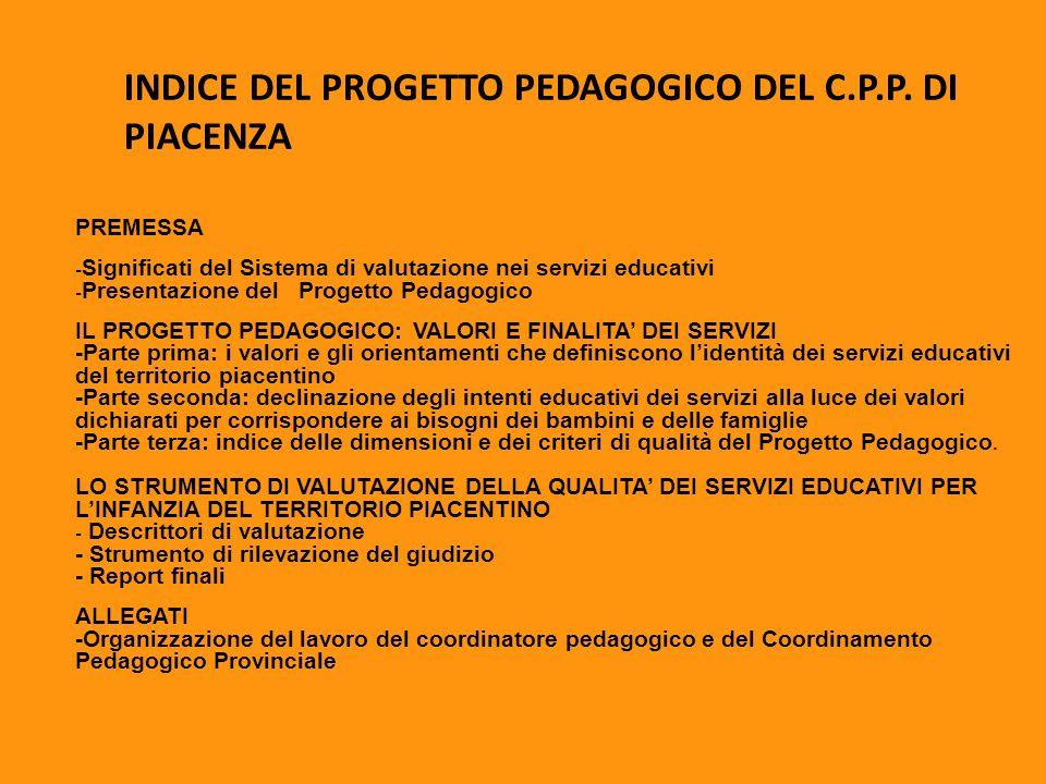 INDICE DEL PROGETTO PEDAGOGICO DEL C.P.P. DI PIACENZA