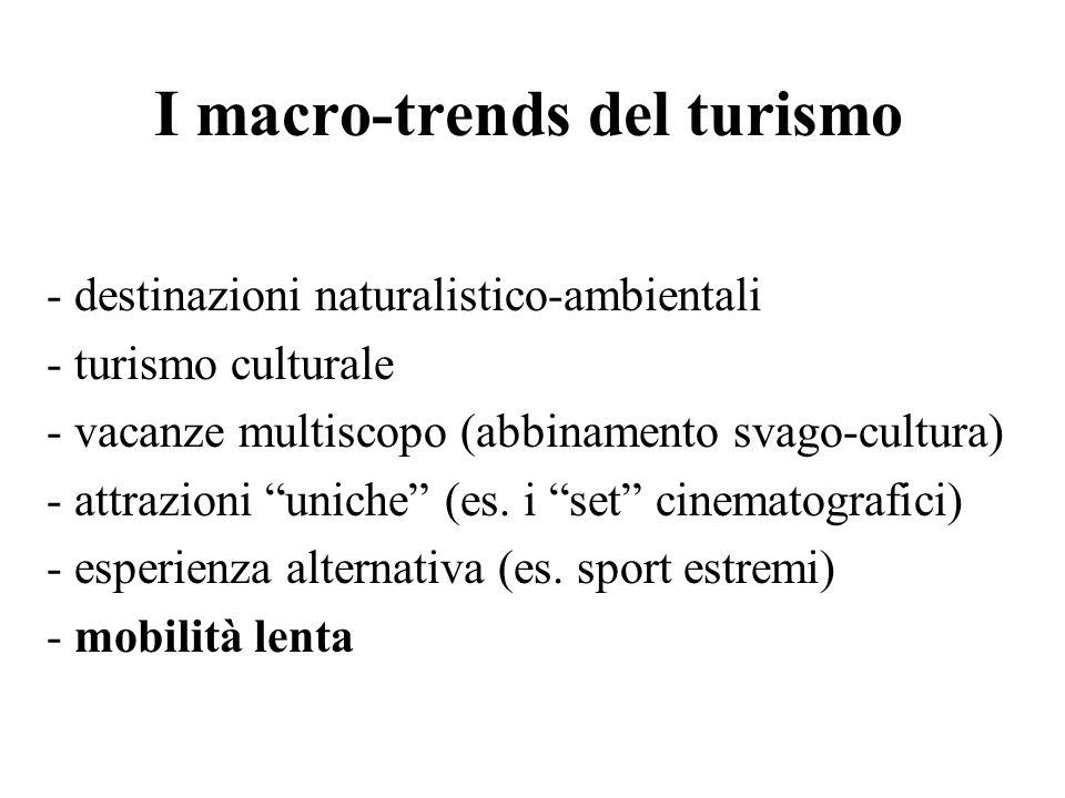 I macro-trends del turismo