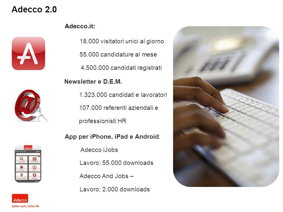 Adecco 2.0 Adecco.it: 18.000 visitatori unici al giorno