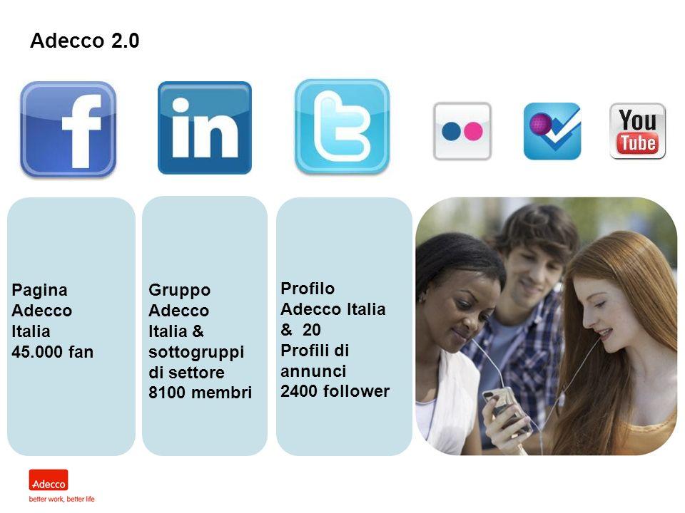 Adecco 2.0 Pagina Adecco Italia 45.000 fan Gruppo Adecco Italia &