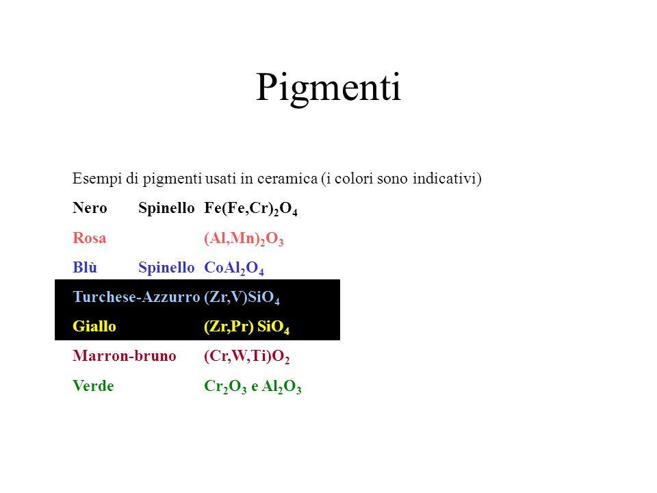 Pigmenti Esempi di pigmenti usati in ceramica (i colori sono indicativi) Nero Spinello Fe(Fe,Cr)2O4.