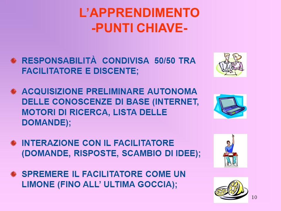 L'APPRENDIMENTO -PUNTI CHIAVE-