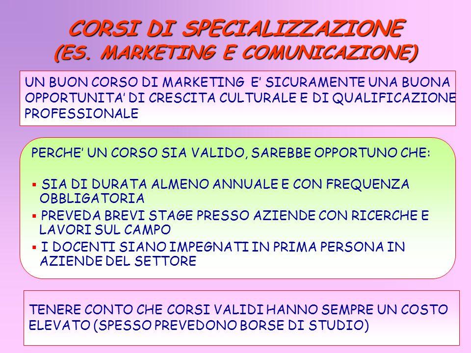 CORSI DI SPECIALIZZAZIONE (ES. MARKETING E COMUNICAZIONE)