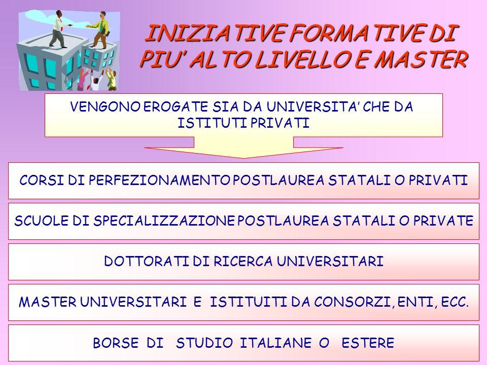 INIZIATIVE FORMATIVE DI PIU' ALTO LIVELLO E MASTER