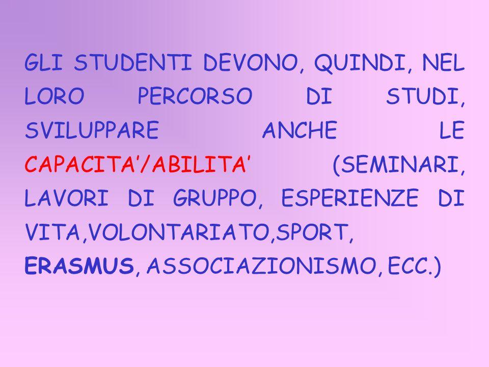 GLI STUDENTI DEVONO, QUINDI, NEL LORO PERCORSO DI STUDI, SVILUPPARE ANCHE LE CAPACITA'/ABILITA' (SEMINARI, LAVORI DI GRUPPO, ESPERIENZE DI VITA,VOLONTARIATO,SPORT, ERASMUS, ASSOCIAZIONISMO, ECC.)