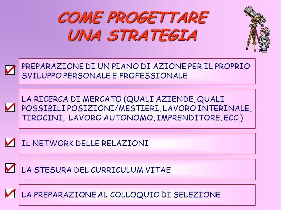 COME PROGETTARE UNA STRATEGIA