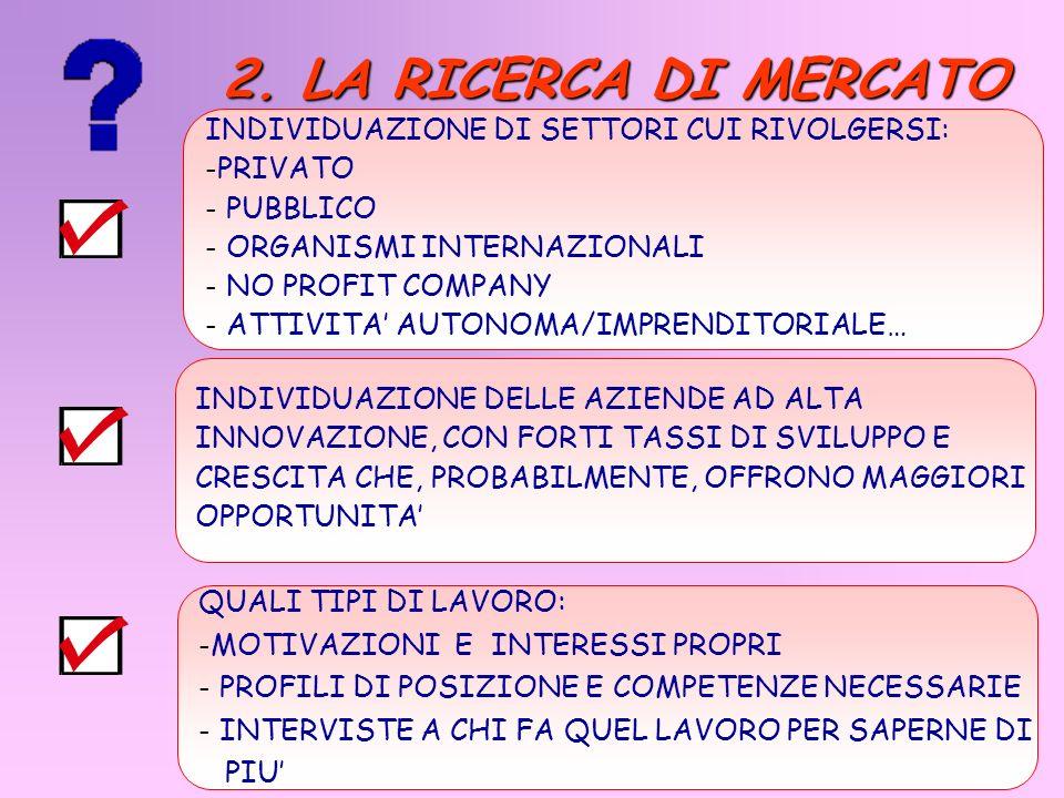 2. LA RICERCA DI MERCATO INDIVIDUAZIONE DI SETTORI CUI RIVOLGERSI: