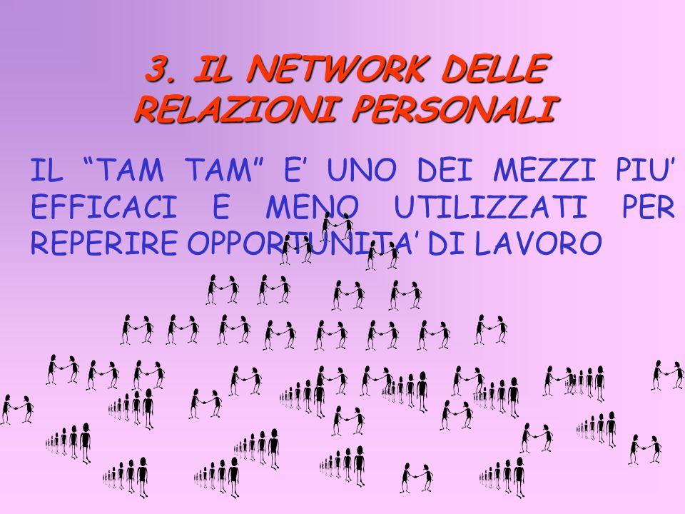 3. IL NETWORK DELLE RELAZIONI PERSONALI