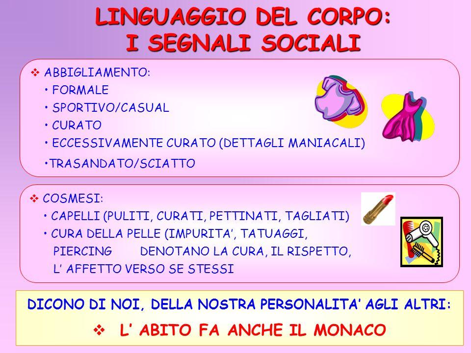 LINGUAGGIO DEL CORPO: I SEGNALI SOCIALI