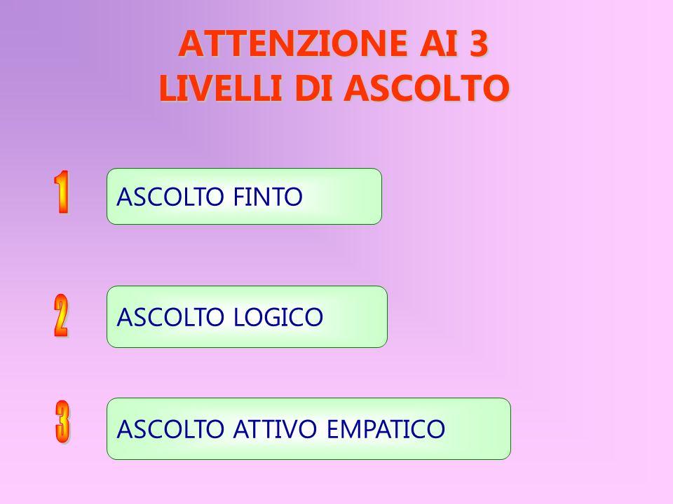 ATTENZIONE AI 3 LIVELLI DI ASCOLTO
