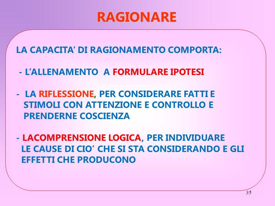 RAGIONARE LA CAPACITA' DI RAGIONAMENTO COMPORTA: